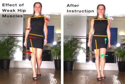 weak hip muscles walking